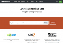 semrush Review 2017