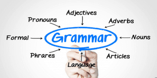 Best grammar software that help in your work