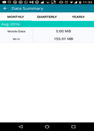 Data Usage App Data Summary