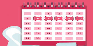 Best Ways to Track Your Ovulation