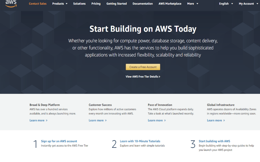 AWS Developers