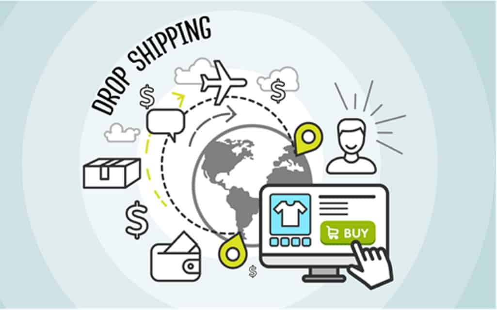 Dropship Direct Suppliers