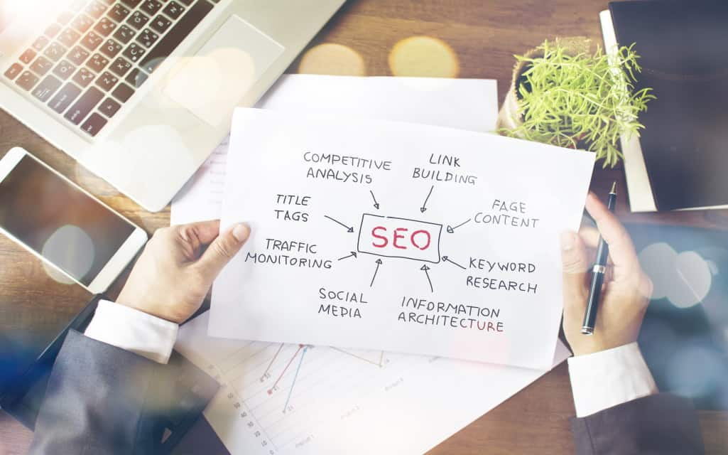 How To Select The Right SEO
