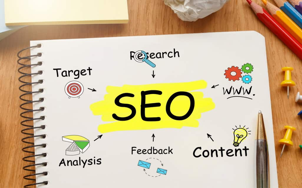SEO Crucial for E-commerce Websites